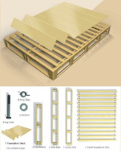 SimpleFit Mattress Foundation System