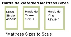 Standard Hardside waterbed water mattress sizes
